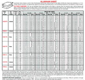 Aluminum Sheet Aluminum Sheet Bend Radius